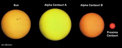 proxima centauri si alfa centauri