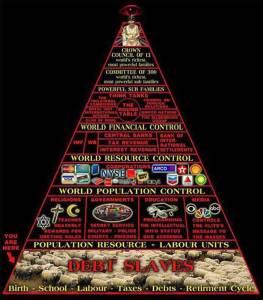 Illuminatii