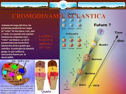Teoria modelului standard al particulelor elementare