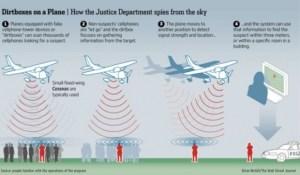 cum-sunt-spionate-telefoanele-mobile-ale-americanilor-din-avion-283684