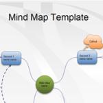 EDraw Mindmap 5.8
