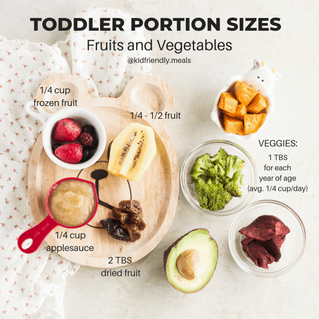 Recommended Toddler Serving Sizes With Visuals
