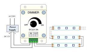 1224 volt 8Amp PWM Knob Rotary Dimmer Switch  mjjcled