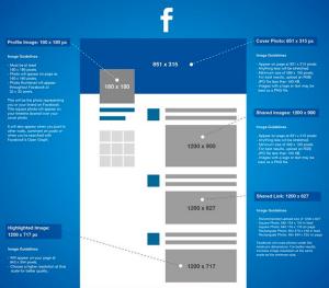 medidas perfectas facebook fotos e imágenes