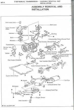 V160 Removal & Seals