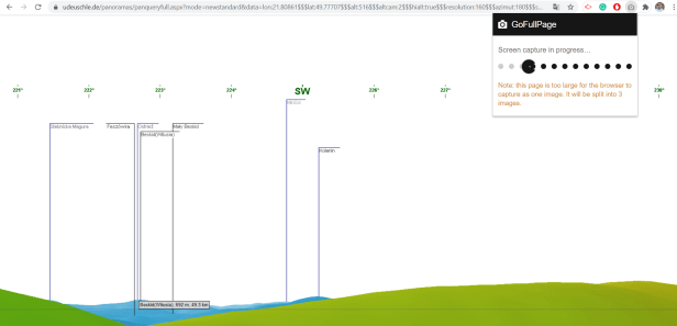 Go Full Page - Full Page Screen capture process