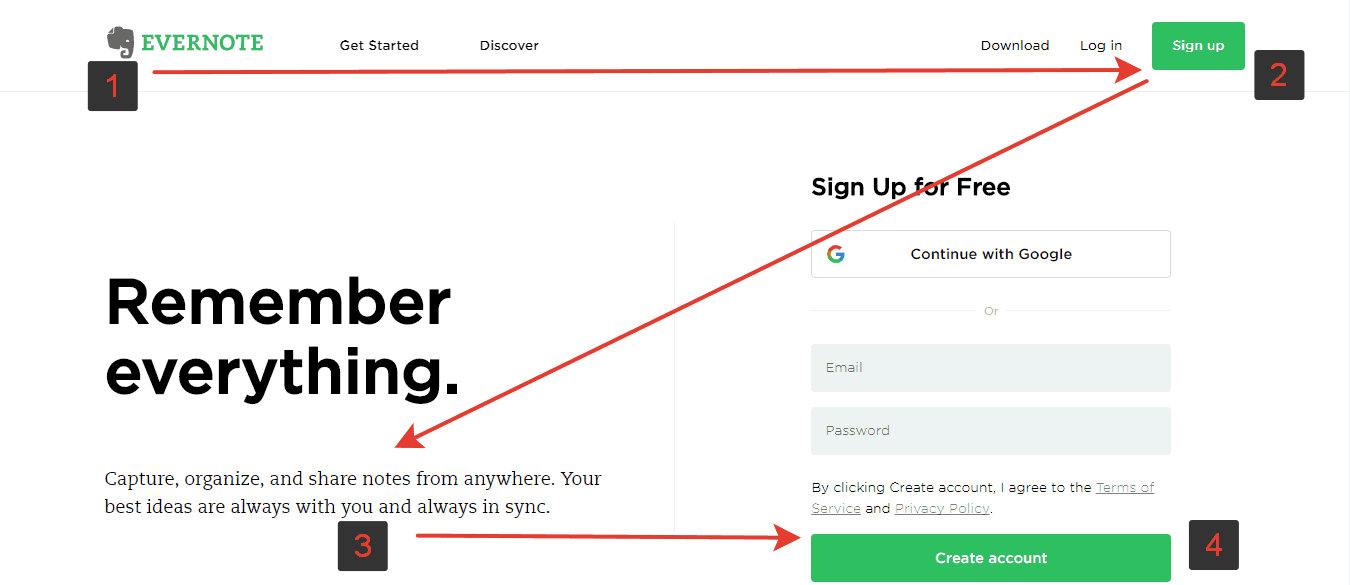 Evernote landing page example for z-pattern eye movement used to optimize UX and CRO
