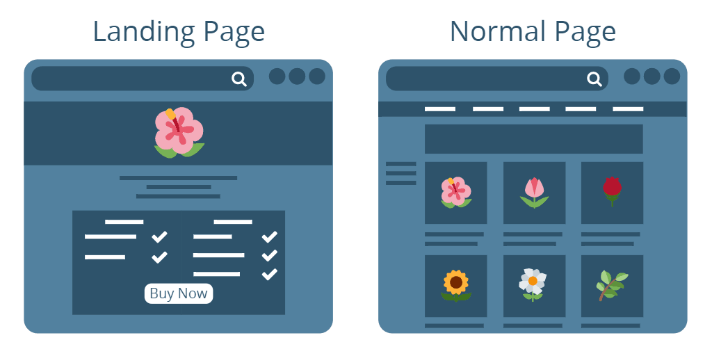 The differences in Landing Page versus Home Page is dramatic and can affect landing page conversion rates