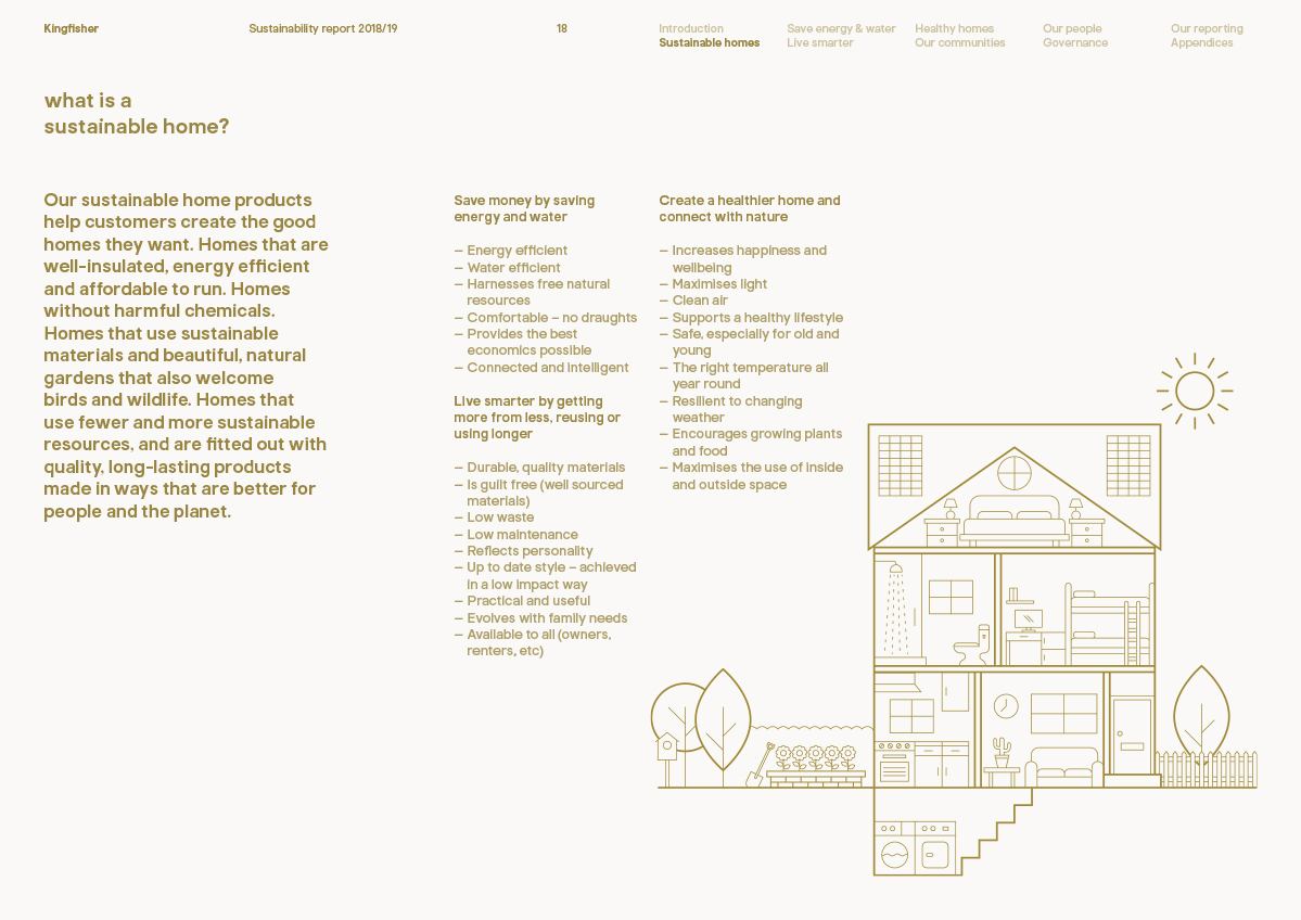 Kingfisher Sustainability Report 2019 sustainable home page 18