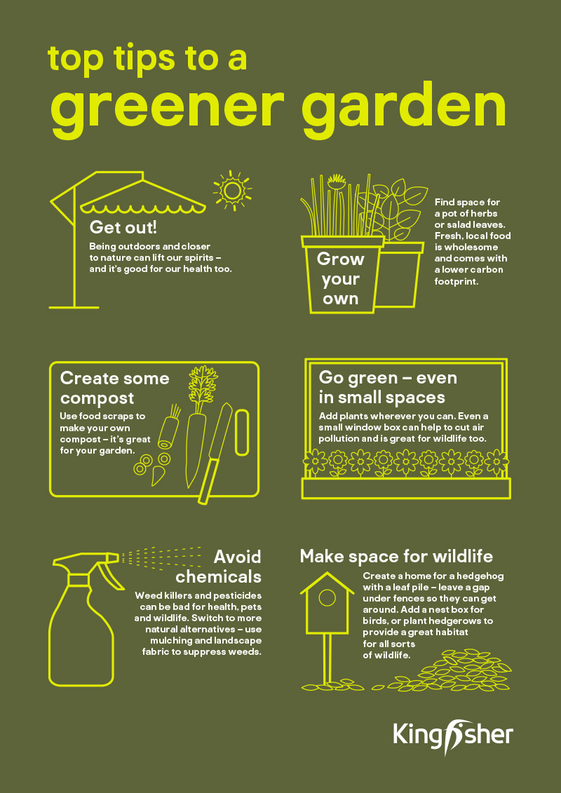 Kingfisher Sustainable Top Tips Garden A4 poster 1