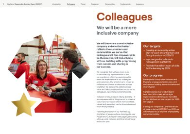 Kingfisher 'Our Home, Our World' RB Report 2021 Colleagues