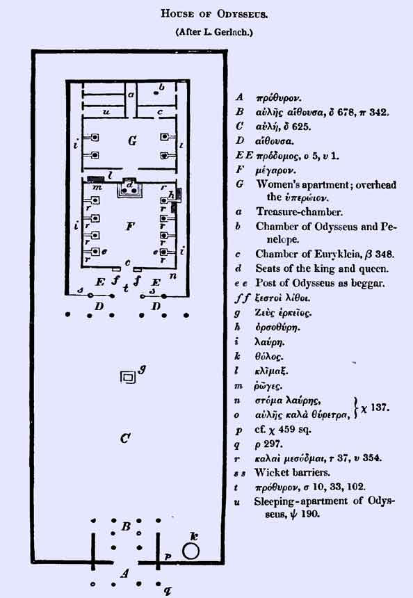 plan of house of Odysseus from Autenrieth