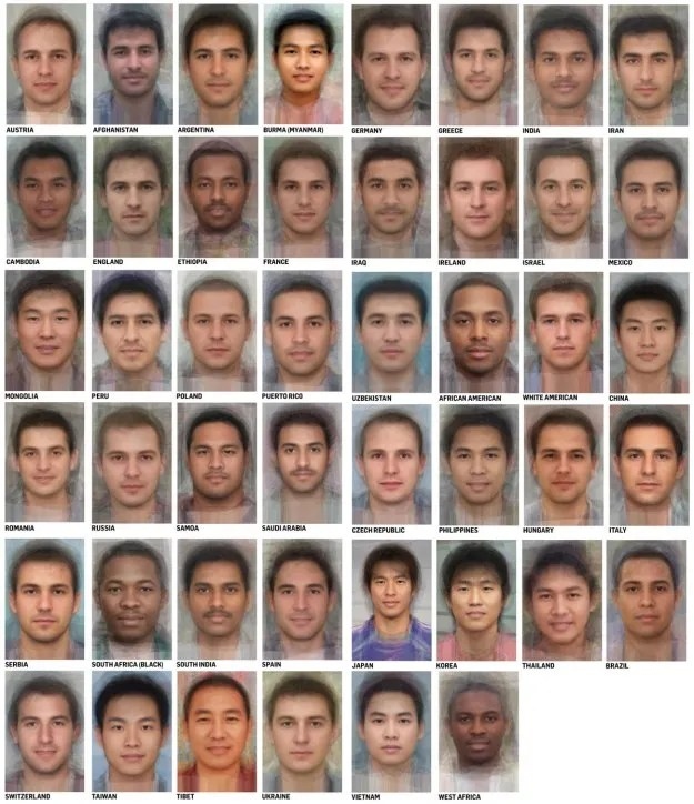 Average Male Faces