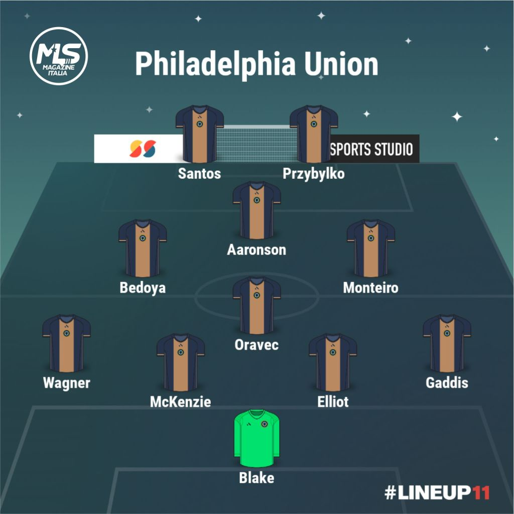 Philadephia Union | MLS Magazine Italia