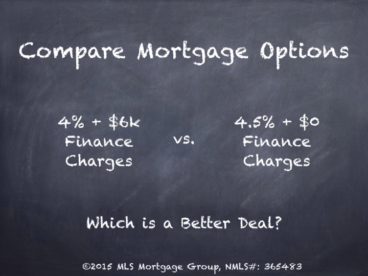 What is the difference between a mortgage interest rate and an APR?