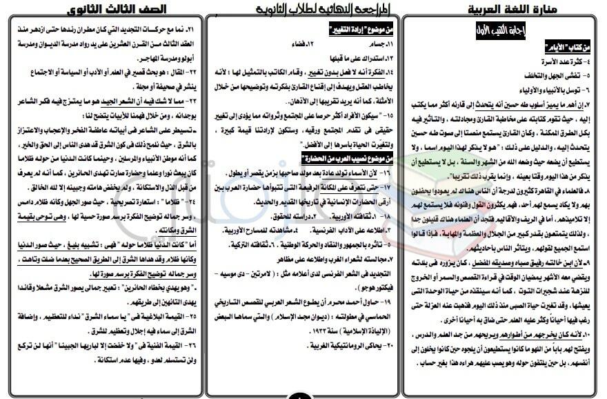 كتب منهج الصف الثالث الثانوي اليمن Pdf الفريد في الفيزياء