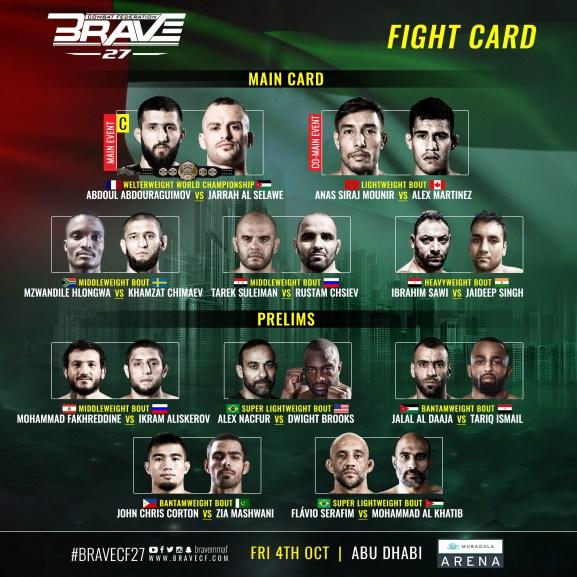 BRAVE CF announces full fight card for Abu Dhabi return - Abudhabi BraveFC
