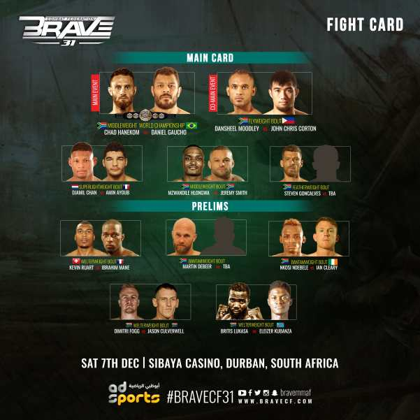 BRAVE CF 31's updated card features 10 South-Africans taking on top international talent - BRAVE CF