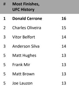 UFC 246: McGregor vs Cerrone: Know your fighters! - McGregor