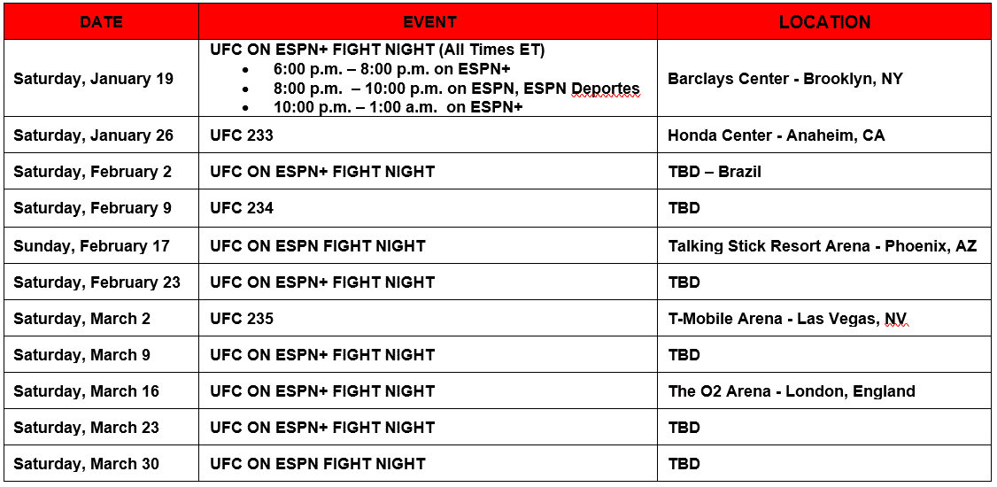 """""""UFC on ESPN+ Fight Night"""" Debuts January 19 from Barclays Center in Brooklyn"""