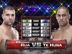Shogun Rua vs. James TeHuna
