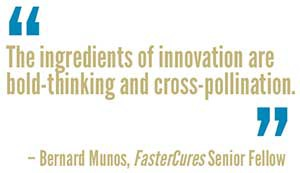 ingredients-of-innovation-300x173