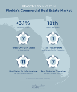 10 Reasons to Invest in Florida Commercial Real Estate Market