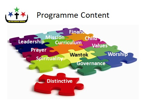 Christian Distinctiveness Training - Programme