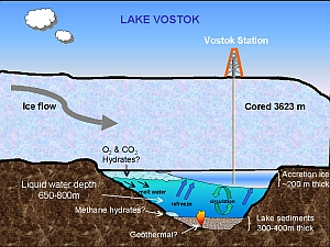 https://i1.wp.com/www.mna.it/sites/default/files/Lake%20Vostok.jpg
