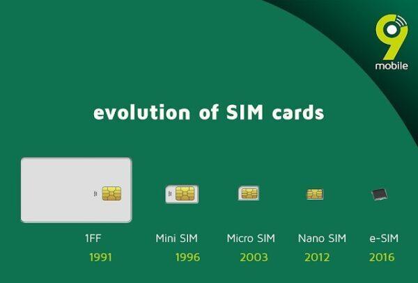 eSim Techieds