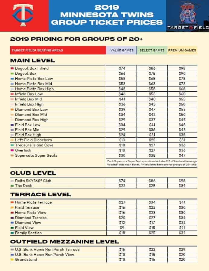 MN Twins Baseball 2019 Group Ticket Prices