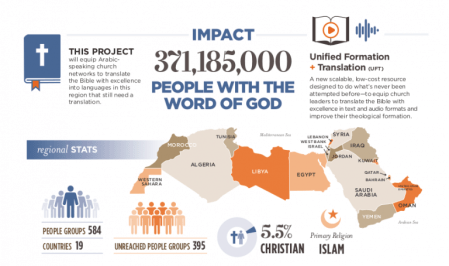 unfoldingWord Prepares Massive Bible Translation Project