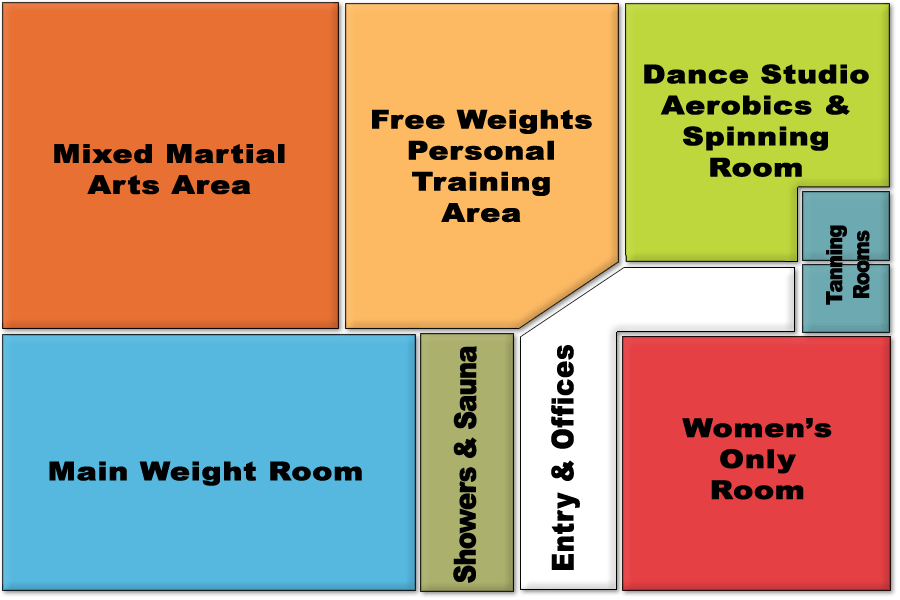 About Us South Town Gym Moab Utah