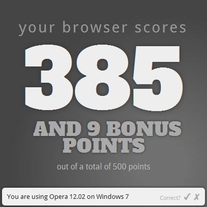 HTML5Test - Opera 12.02