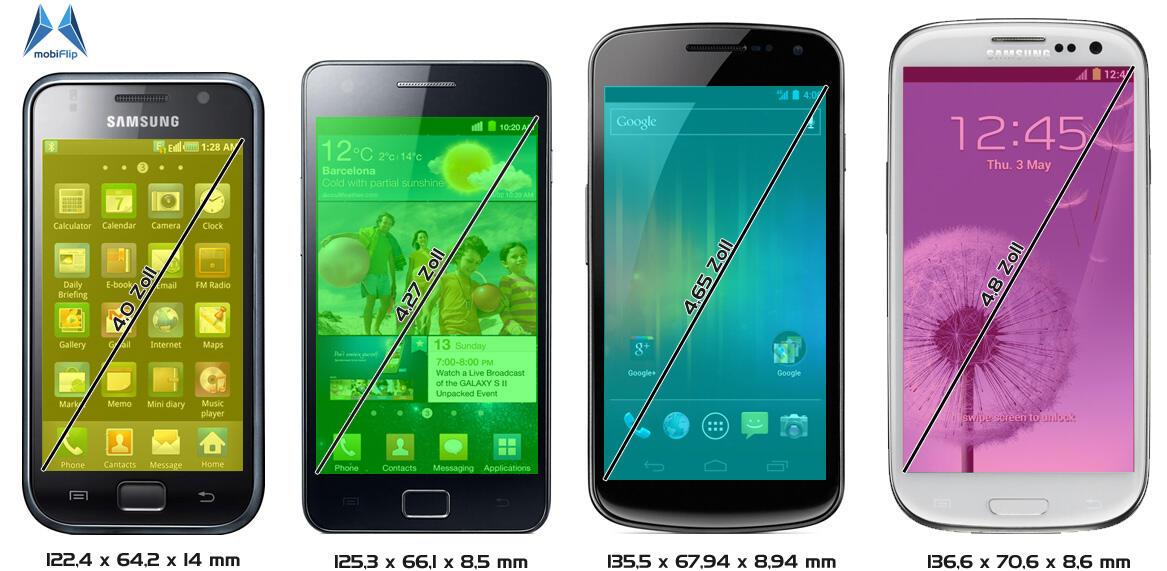 Samsung Galaxy Größe