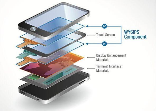 technologie-wysips_rmicaq