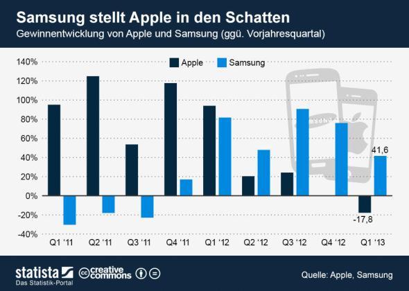 apple_vs_samsung_header