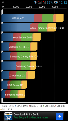 Alcatel One Touch Idol Quadrant Screenshot_2013-05-04-12-22-18