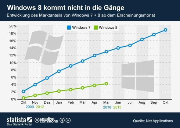 2013-06-04_Windows8
