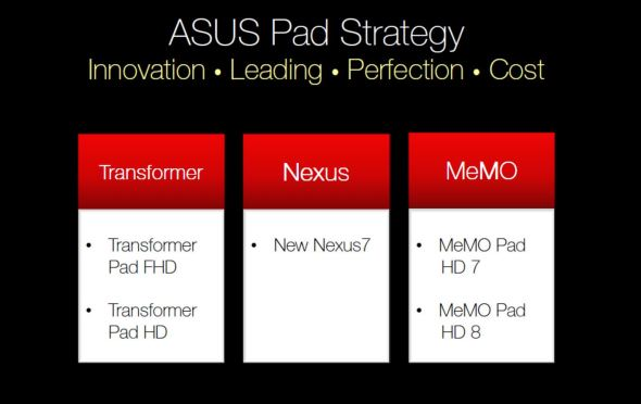 asus_tablets_2013