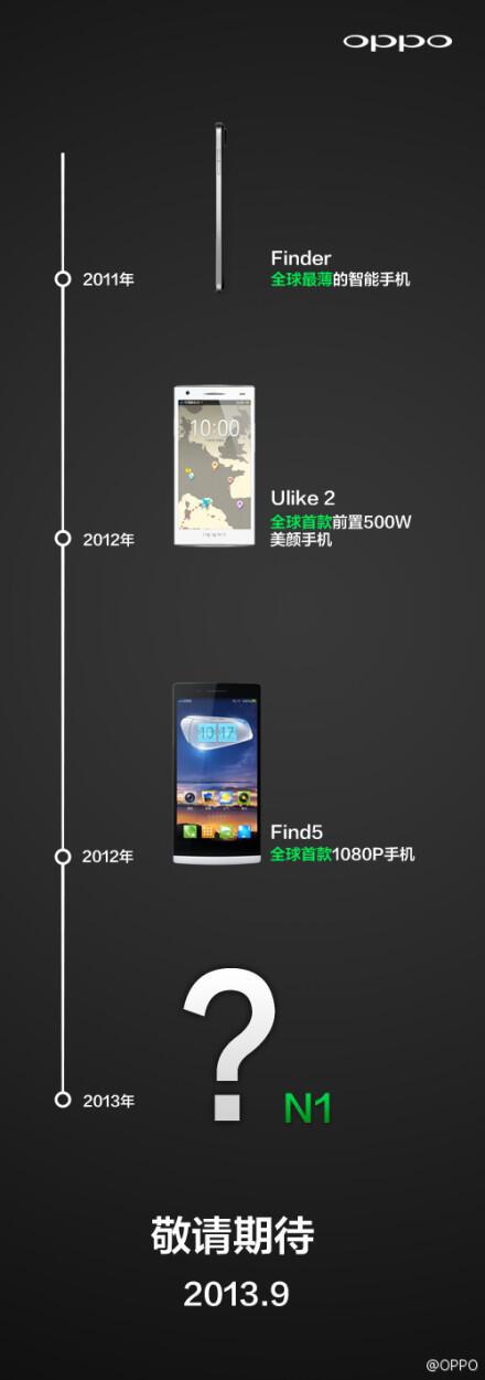 oppo-n1-roadmap