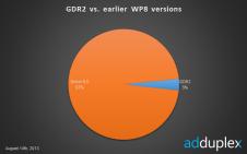 adduplex-wp-5