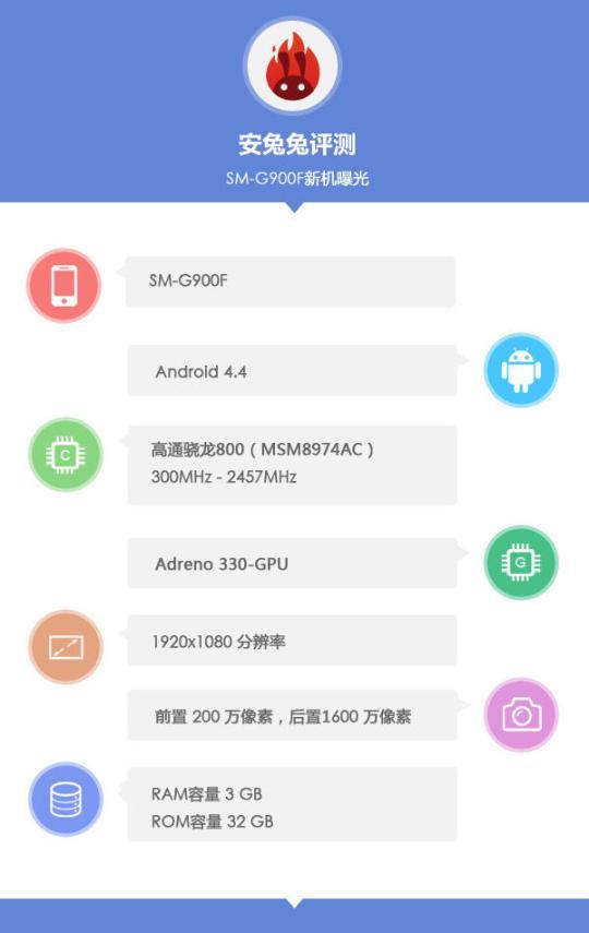 Samsung SM G900F