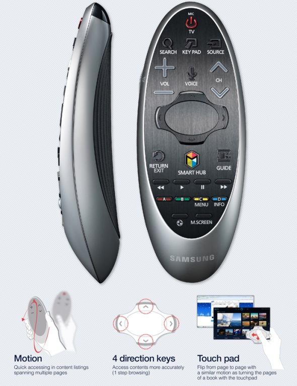 Evolution-of-Samsung-TV-Remote-Controls