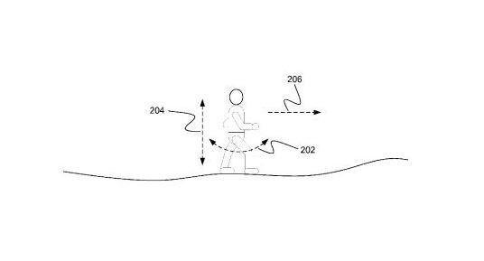 Apple Fitness Patent