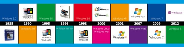Infografik Windows Versionen quer