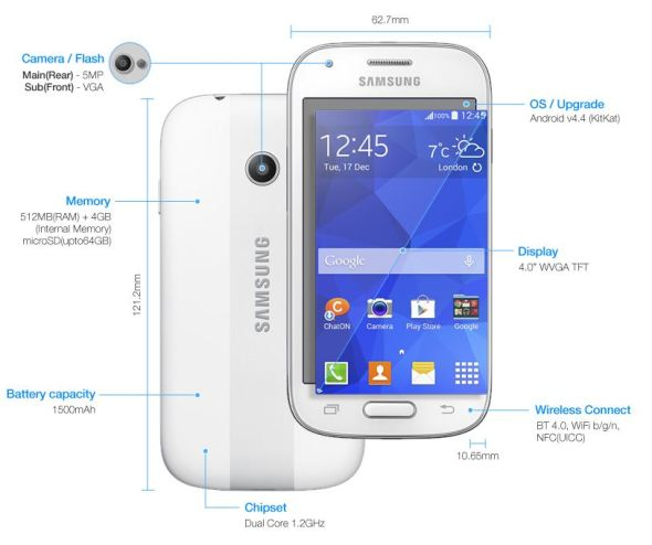 Samsung Galaxy Ace Style Specs