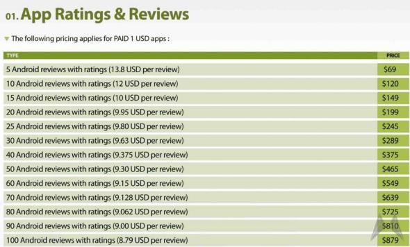 app review kaufen (2)
