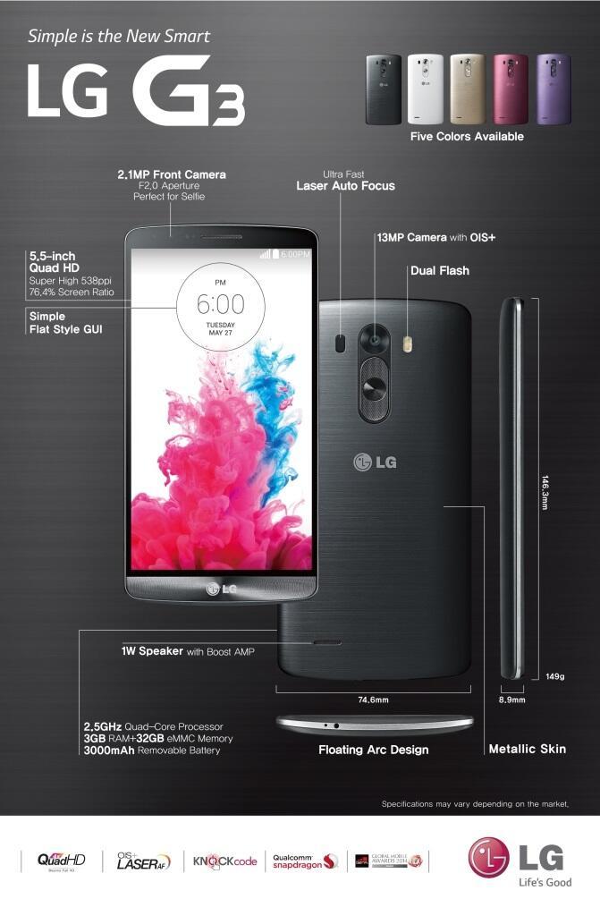 Bild_LG-G3_Specification