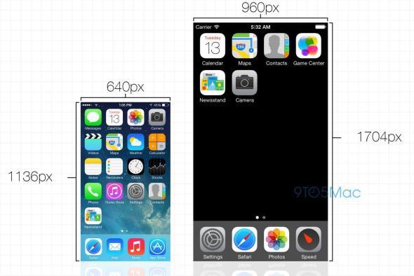 iPhone 6 Auflösung